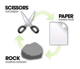 RockPaperScissors_Jan 2009